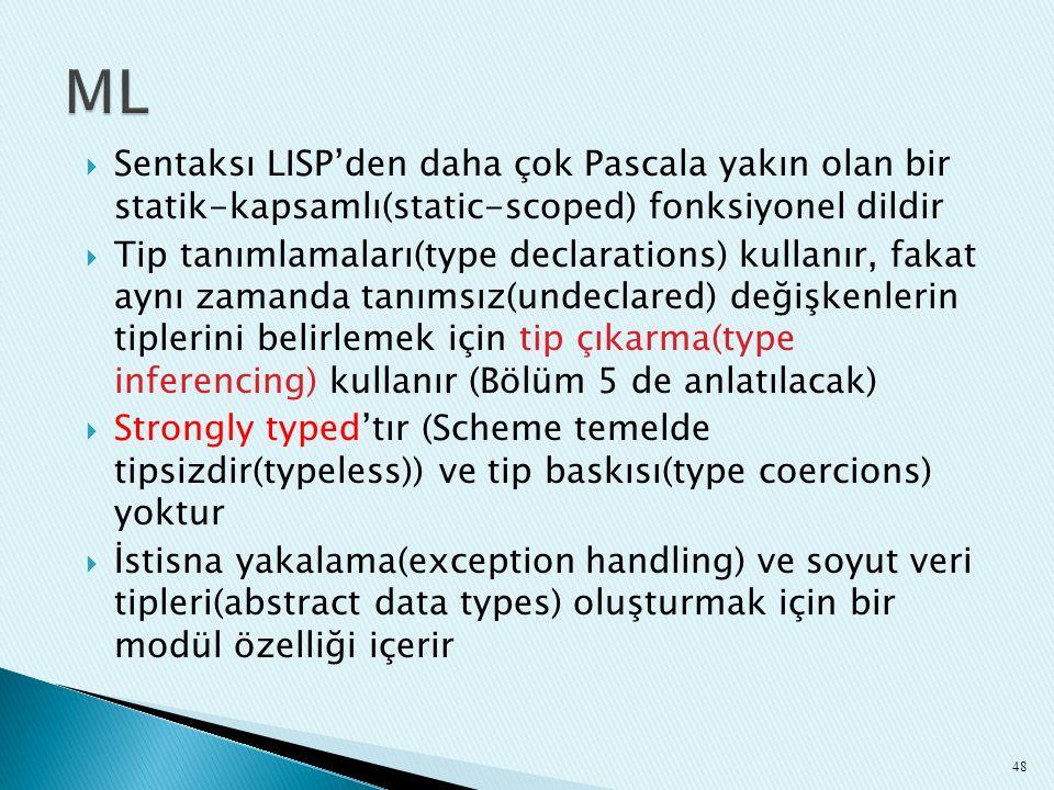  Sentaksı LISP'den daha çok Pascala yakın olan bir statik-kapsamlı(static-scoped) fonksiyonel dildir  Tip tanımlamaları(type declarations) kullanır,