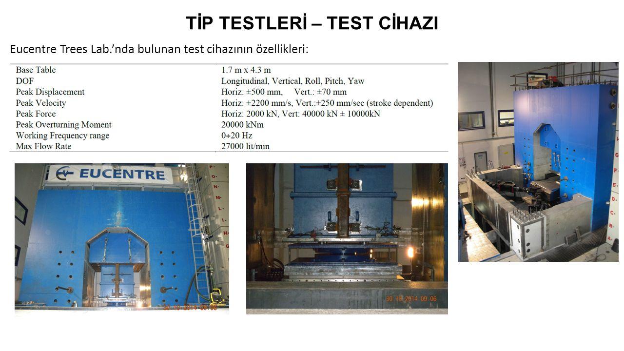 TİP TESTLERİ – TEST CİHAZI Eucentre Trees Lab.'nda bulunan test cihazının özellikleri:
