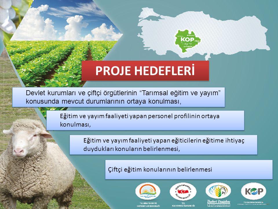 Bu proje ile; Bu proje ile; Çiftçi eğitiminin zamanında, güncel, uygulanabilir bilgilerle uygun yöntemlerle verilebilmesi için bölgedeki tarımsal eğitim ve yayım analizinin yapılması amaçlanmaktadır.