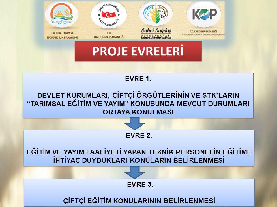 PROJE EVRELERİ EVRE 1.