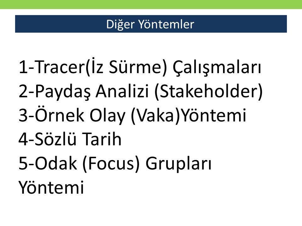 Diğer Yöntemler 1-Tracer(İz Sürme) Çalışmaları 2-Paydaş Analizi (Stakeholder) 3-Örnek Olay (Vaka)Yöntemi 4-Sözlü Tarih 5-Odak (Focus) Grupları Yöntemi