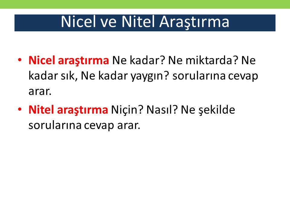 Nitel araştırma desenleri (1) 1.Fenomenoloji (phenomenology) 2.
