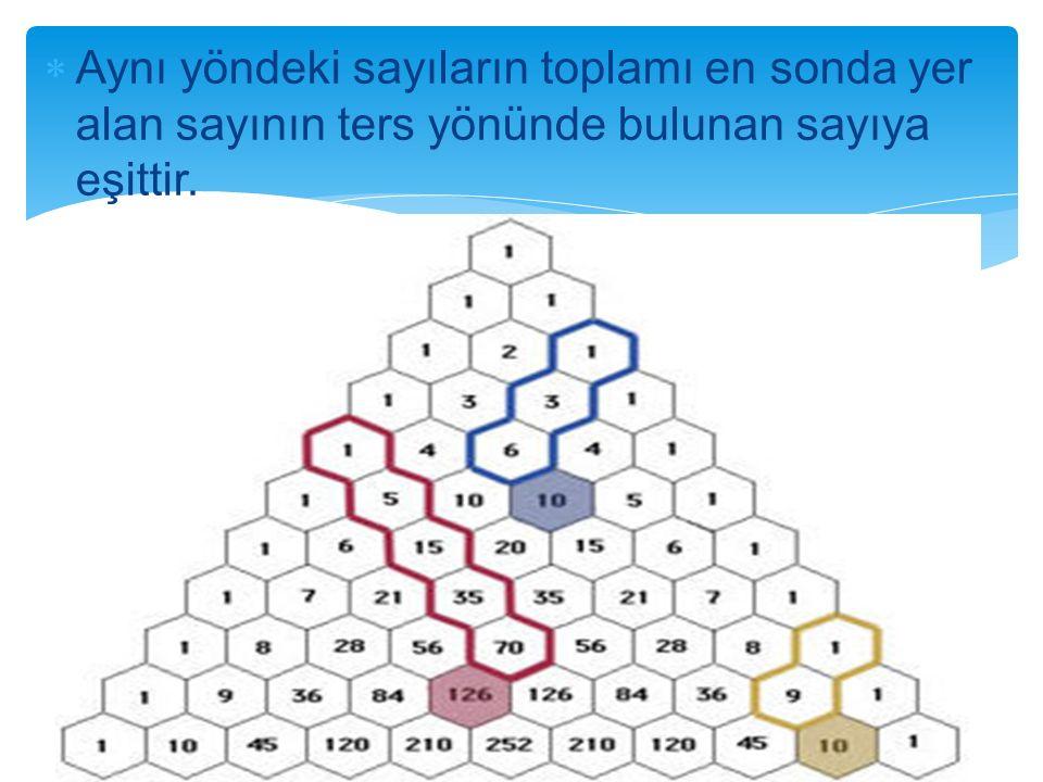  Aynı yöndeki sayıların toplamı en sonda yer alan sayının ters yönünde bulunan sayıya eşittir.