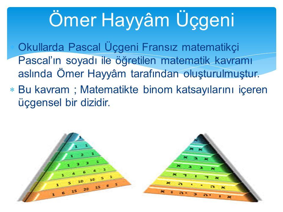 Okullarda Pascal Üçgeni Fransız matematikçi Pascal'ın soyadı ile öğretilen matematik kavramı aslında Ömer Hayyâm tarafından oluşturulmuştur.  Bu ka