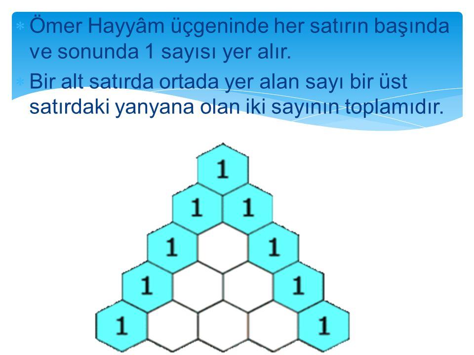  Ömer Hayyâm üçgeninde her satırın başında ve sonunda 1 sayısı yer alır.  Bir alt satırda ortada yer alan sayı bir üst satırdaki yanyana olan iki sa