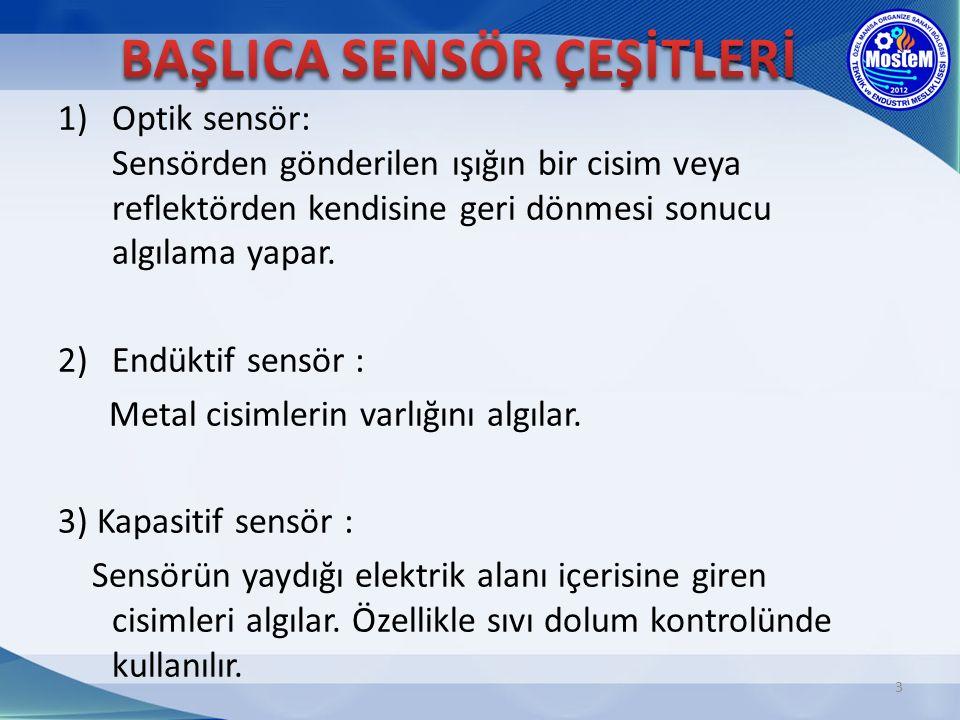 3 1)Optik sensör: Sensörden gönderilen ışığın bir cisim veya reflektörden kendisine geri dönmesi sonucu algılama yapar. 2)Endüktif sensör : Metal cisi