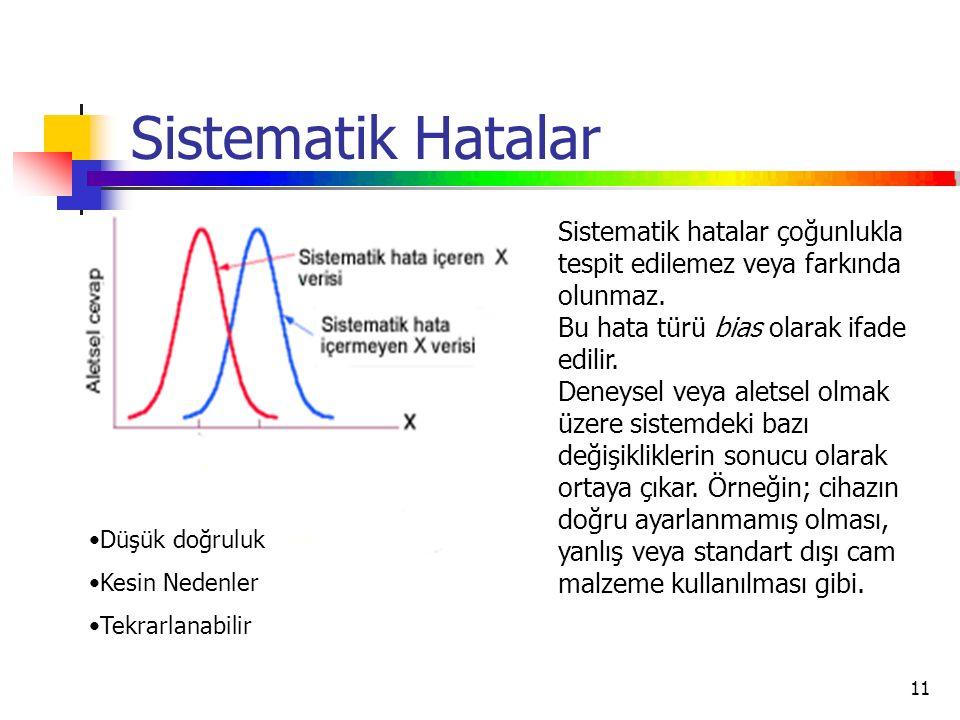 11 Sistematik Hatalar Sistematik hatalar çoğunlukla tespit edilemez veya farkında olunmaz.
