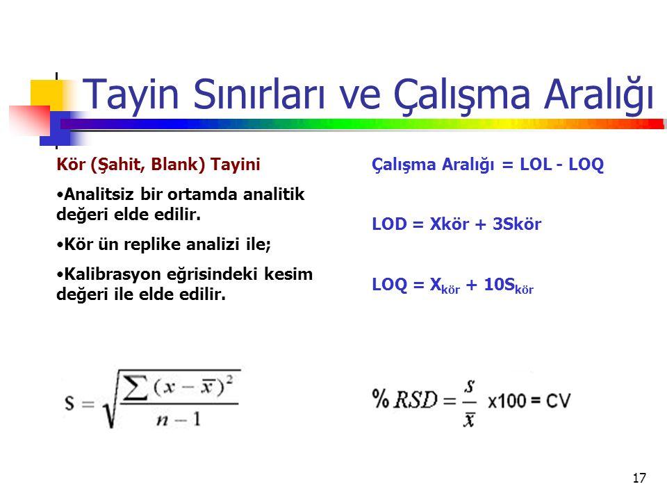 17 Tayin Sınırları ve Çalışma Aralığı Kör (Şahit, Blank) Tayini Analitsiz bir ortamda analitik değeri elde edilir.