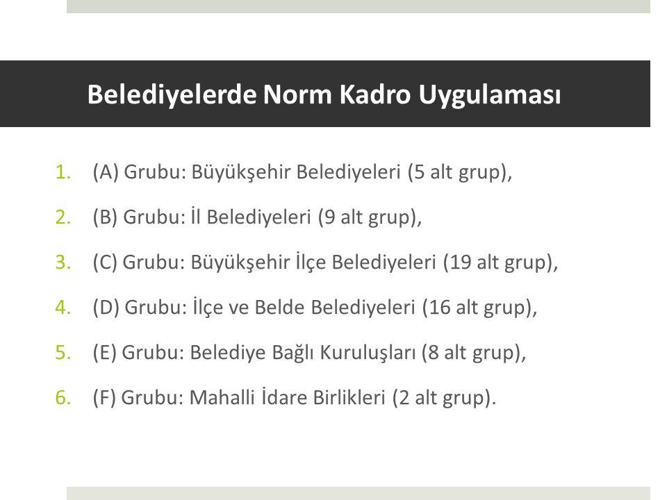Belediyelerde Norm Kadro Uygulaması 1.(A) Grubu: Büyükşehir Belediyeleri (5 alt grup), 2.(B) Grubu: İl Belediyeleri (9 alt grup), 3.(C) Grubu: Büyükşe