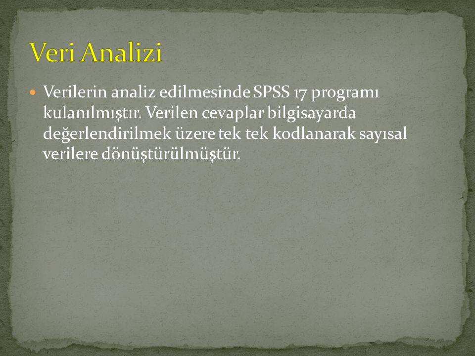 Verilerin analiz edilmesinde SPSS 17 programı kulanılmıştır.