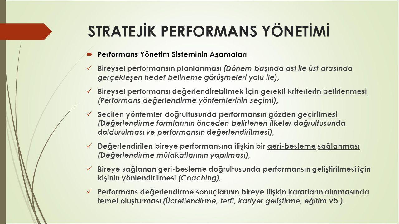 STRATEJİK PERFORMANS YÖNETİMİ  Performans Yönetim Sisteminin Aşamaları Bireysel performansın planlanması (Dönem başında ast ile üst arasında gerçekle