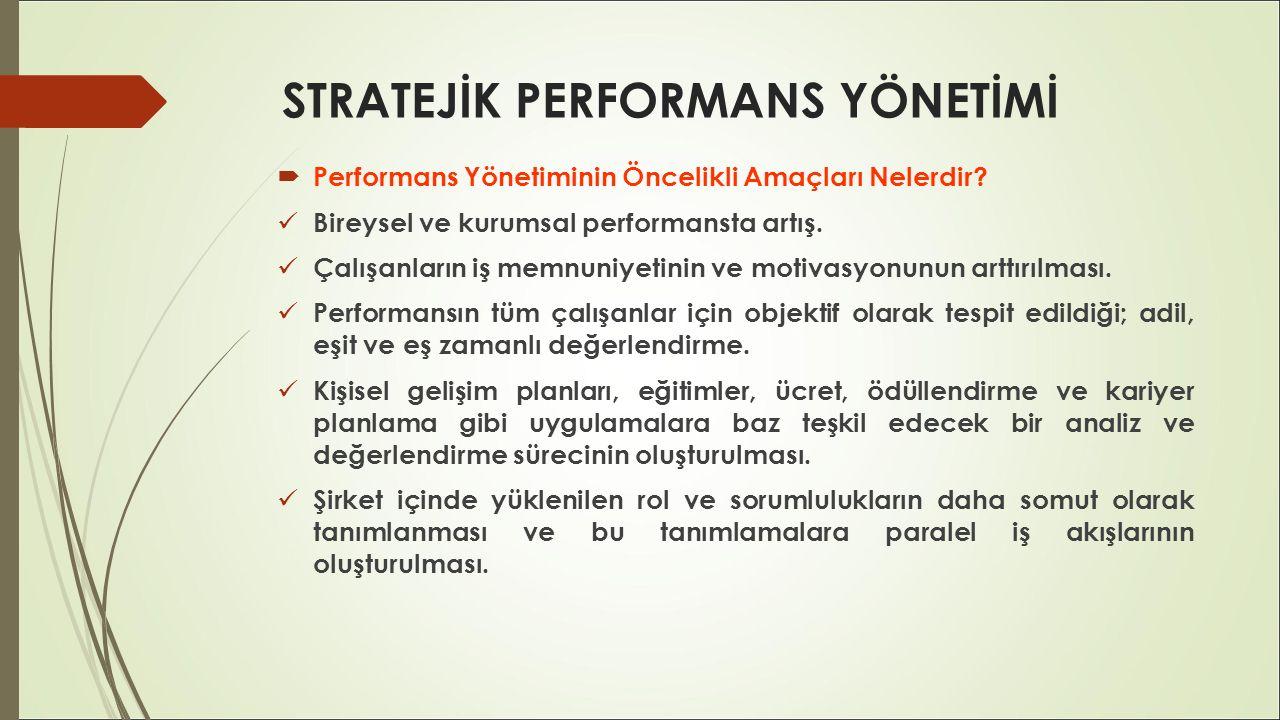 STRATEJİK PERFORMANS YÖNETİMİ  Performans Yönetim Sisteminin Aşamaları Bireysel performansın planlanması (Dönem başında ast ile üst arasında gerçekleşen hedef belirleme görüşmeleri yolu ile), Bireysel performansı değerlendirebilmek için gerekli kriterlerin belirlenmesi (Performans değerlendirme yöntemlerinin seçimi), Seçilen yöntemler doğrultusunda performansın gözden geçirilmesi (Değerlendirme formlarının önceden belirlenen ilkeler doğrultusunda doldurulması ve performansın değerlendirilmesi), Değerlendirilen bireye performansına ilişkin bir geri-besleme sağlanması (Değerlendirme mülakatlarının yapılması), Bireye sağlanan geri-besleme doğrultusunda performansın geliştirilmesi için kişinin yönlendirilmesi (Coaching), Performans değerlendirme sonuçlarının bireye ilişkin kararların alınmasında temel oluşturması (Ücretlendirme, terfi, kariyer geliştirme, eğitim vb.).