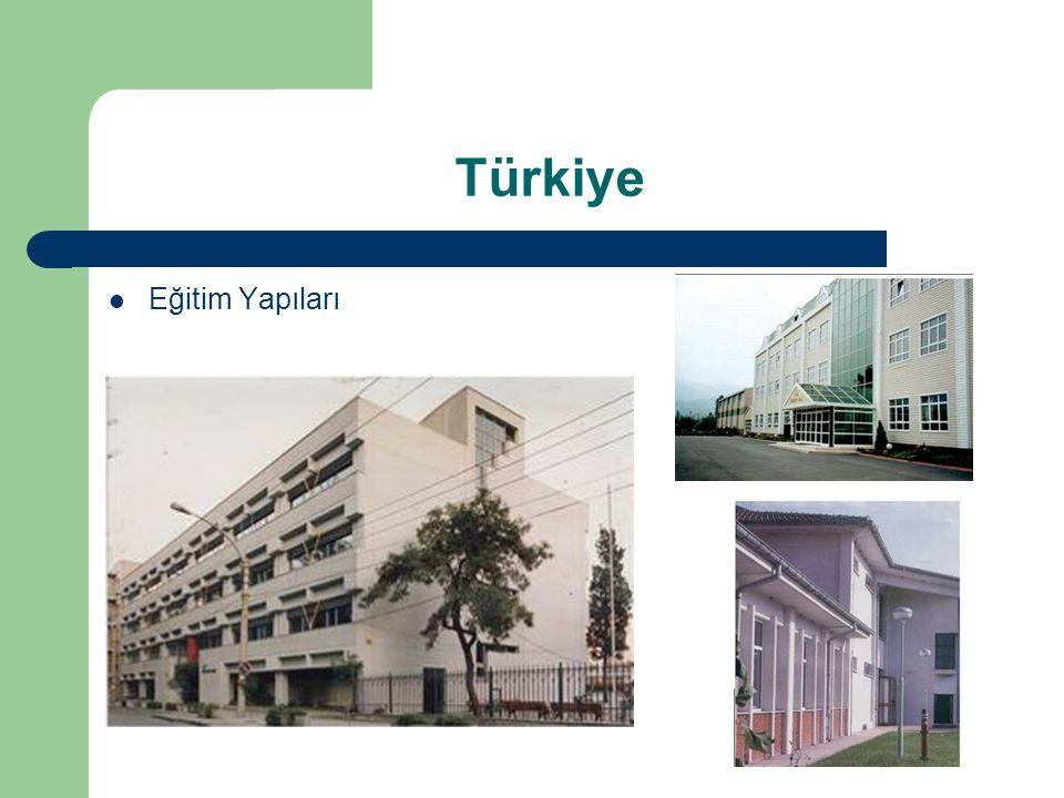 Türkiye Konutlar