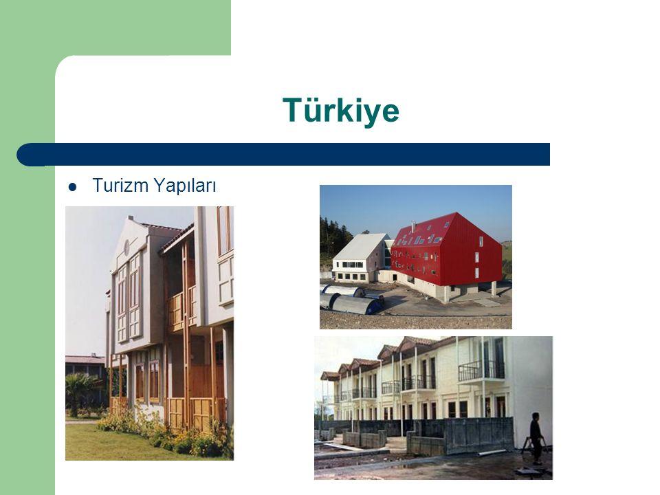 Türkiye Turizm Yapıları