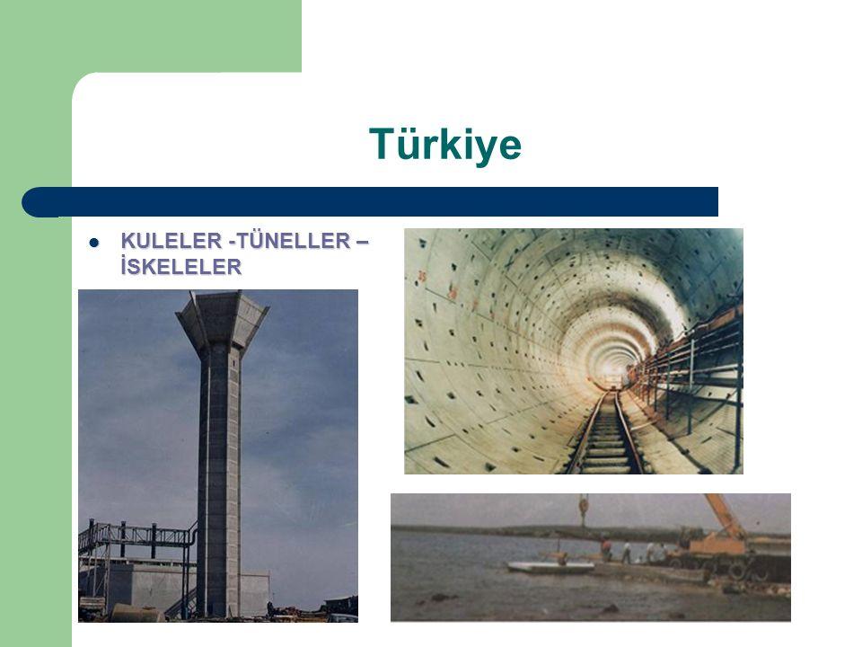Türkiye KULELER -TÜNELLER – İSKELELER KULELER -TÜNELLER – İSKELELER