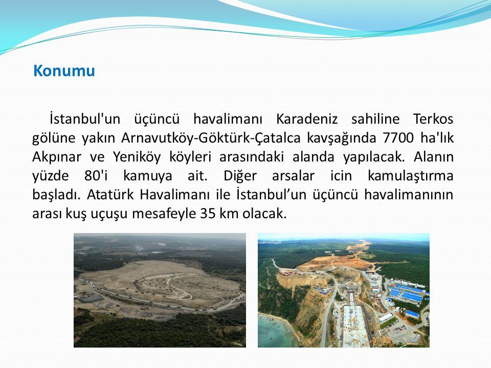 Konumu İstanbul un üçüncü havalimanı Karadeniz sahiline Terkos gölüne yakın Arnavutköy-Göktürk-Çatalca kavşağında 7700 ha lık Akpınar ve Yeniköy köyleri arasındaki alanda yapılacak.