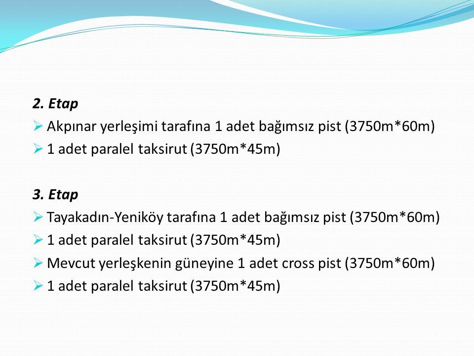 2. Etap  Akpınar yerleşimi tarafına 1 adet bağımsız pist (3750m*60m)  1 adet paralel taksirut (3750m*45m) 3. Etap  Tayakadın-Yeniköy tarafına 1 ade