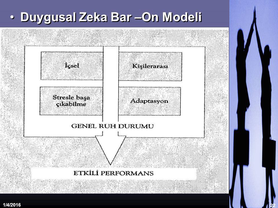 1/4/2016 22 Duygusal Zeka Bar –On Modeli