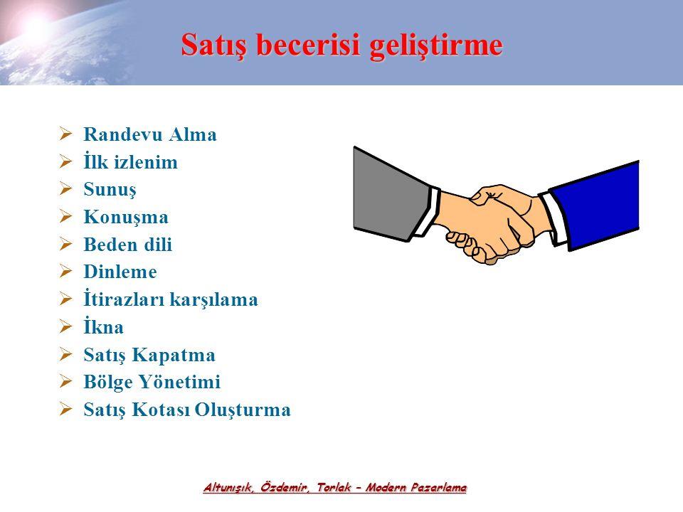Altunışık, Özdemir, Torlak – Modern Pazarlama Firma Bilgisi  Ne tip bir şirket: Aile şirketi mi yoksa A.Ş. mi ?  Ne üretmekte veya satmaktadır?  Sa