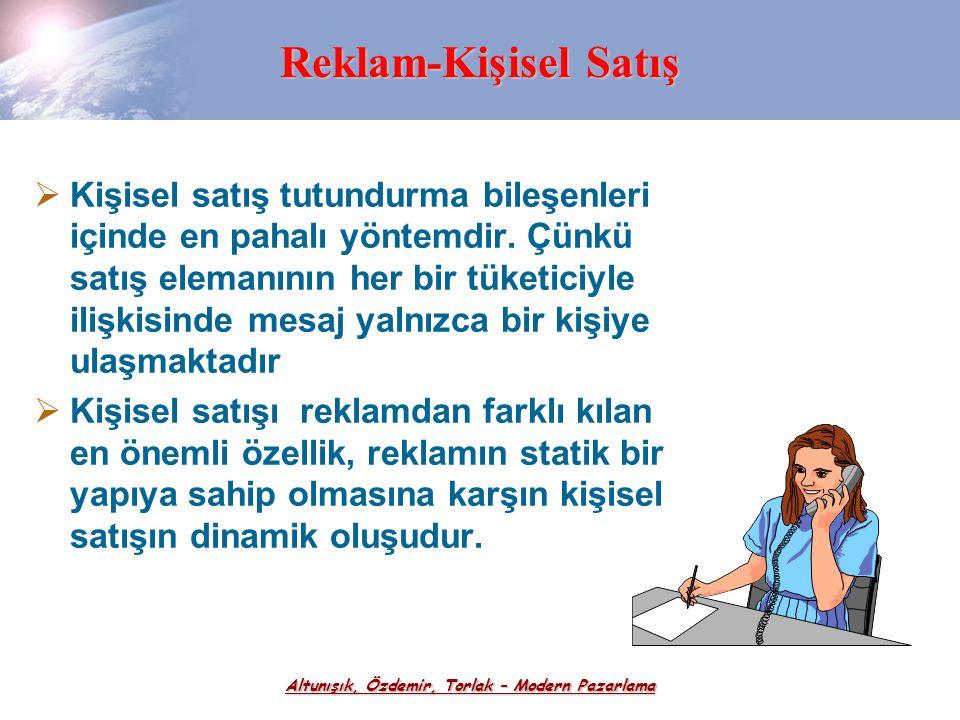 Altunışık, Özdemir, Torlak – Modern Pazarlama Satış elemanlığının zorlukları  Uzun çalışma saatleri  Tatil günlerinde çalışma  Uzun süre ayakta dur