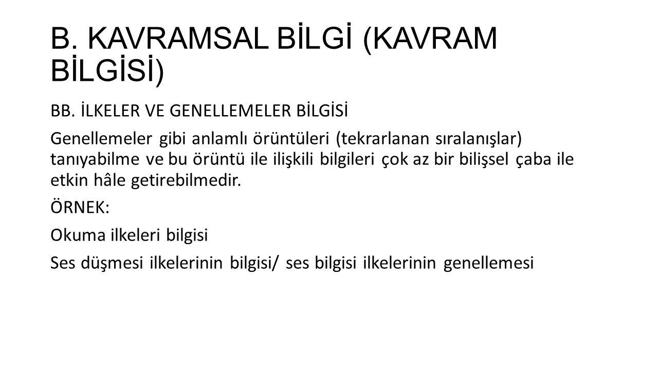 B.KAVRAMSAL BİLGİ (KAVRAM BİLGİSİ) BC.