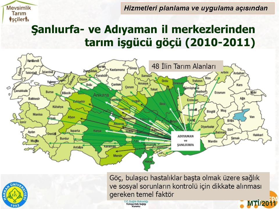 Şanlıurfa- ve Adıyaman il merkezlerinden tarım işgücü göçü (2010-2011) 48 İlin Tarım Alanları Göç, bulaşıcı hastalıklar başta olmak üzere sağlık ve so