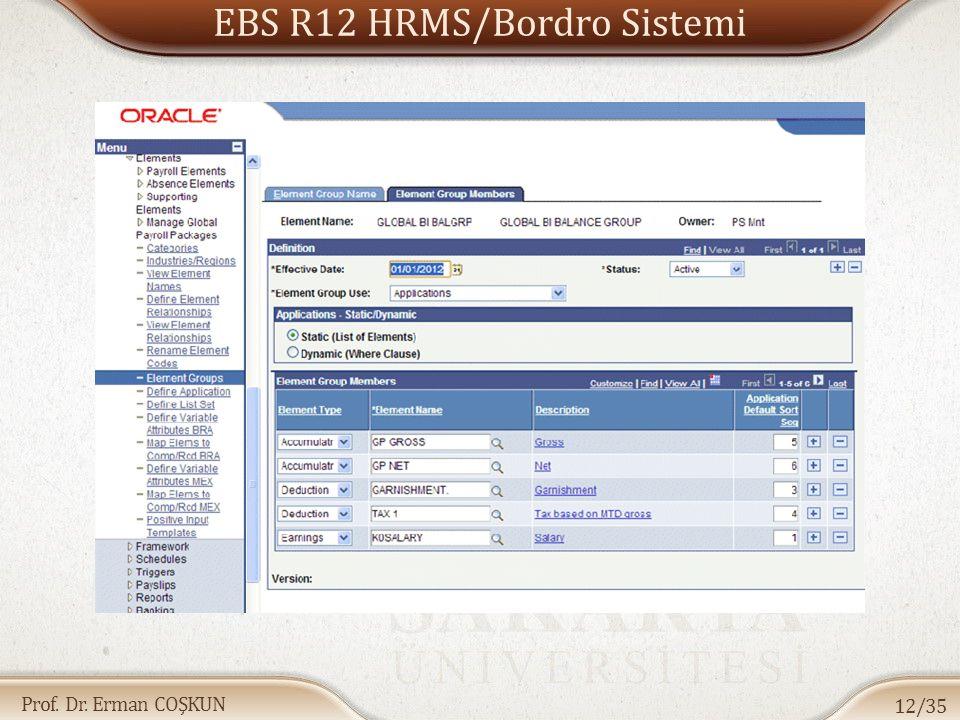 Prof. Dr. Erman COŞKUN EBS R12 HRMS/Bordro Sistemi 12/35