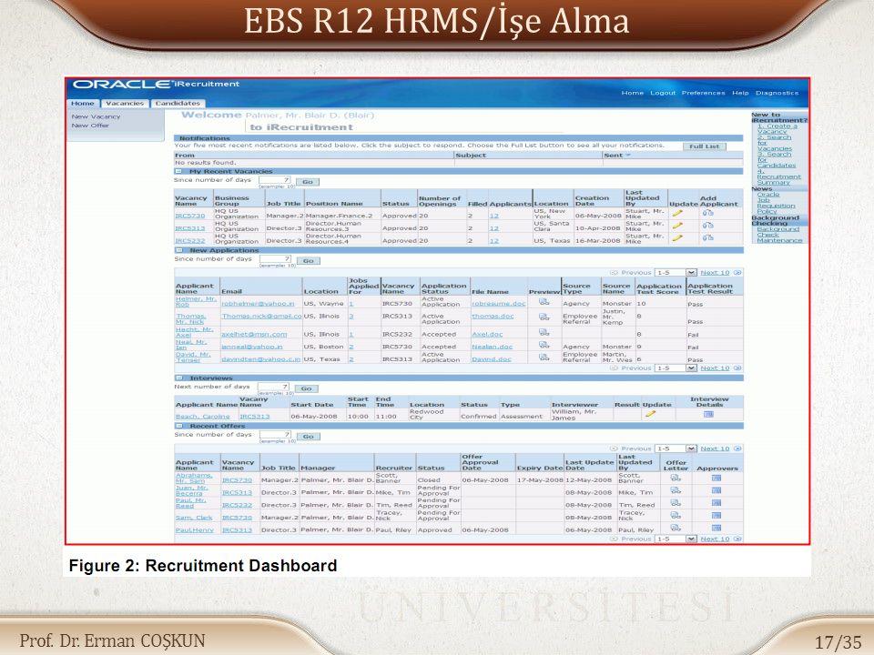 Prof. Dr. Erman COŞKUN EBS R12 HRMS/İşe Alma 17/35