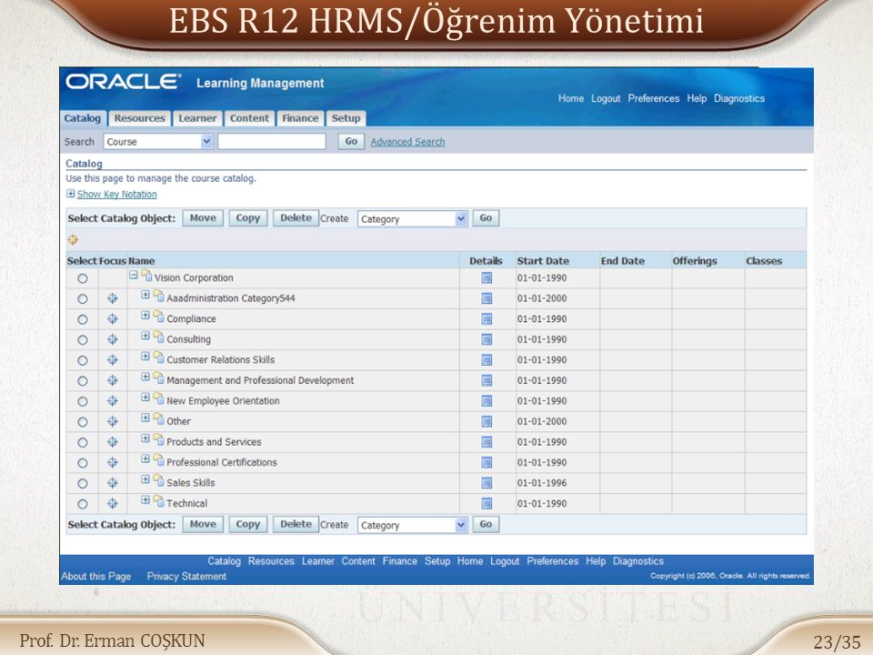 Prof. Dr. Erman COŞKUN EBS R12 HRMS/Öğrenim Yönetimi 23/35