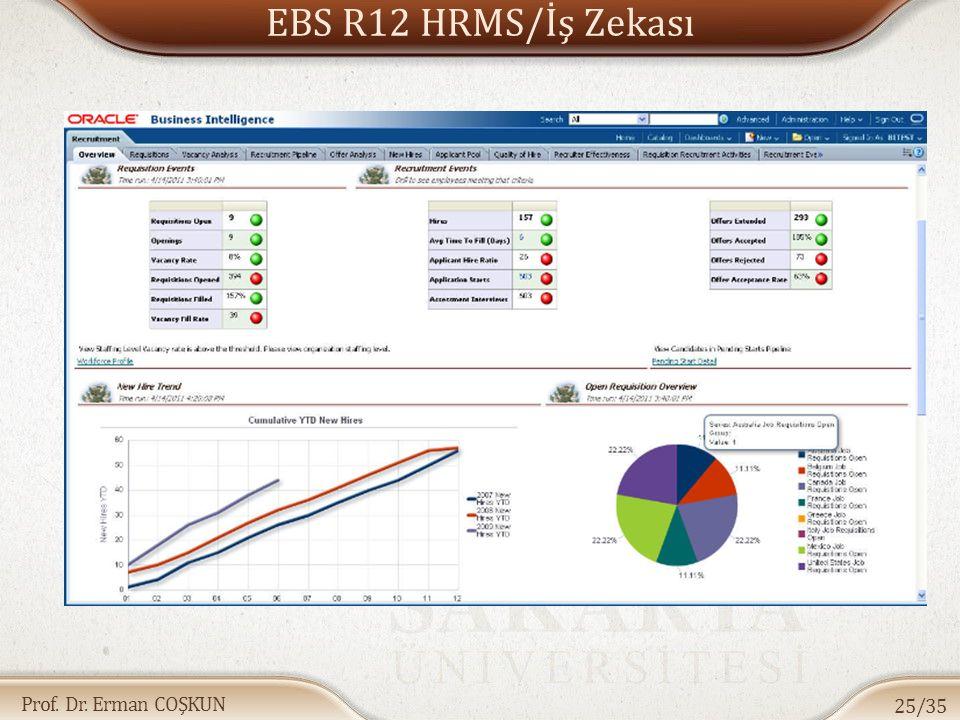 Prof. Dr. Erman COŞKUN EBS R12 HRMS/İş Zekası 25/35
