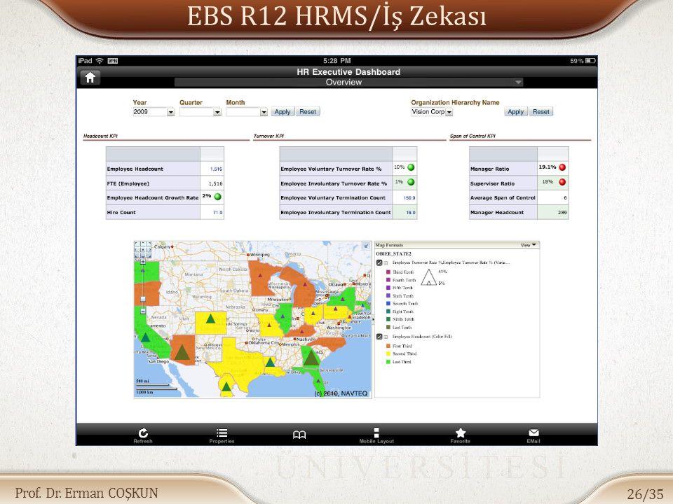 Prof. Dr. Erman COŞKUN EBS R12 HRMS/İş Zekası 26/35