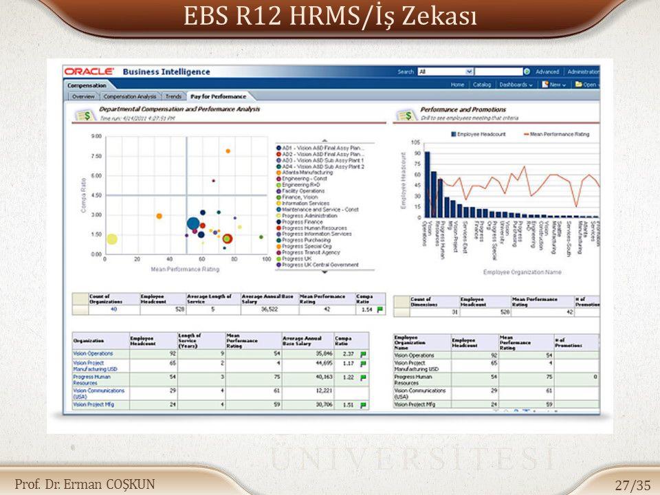 Prof. Dr. Erman COŞKUN EBS R12 HRMS/İş Zekası 27/35