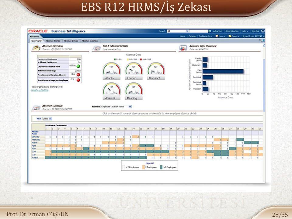 Prof. Dr. Erman COŞKUN EBS R12 HRMS/İş Zekası 28/35