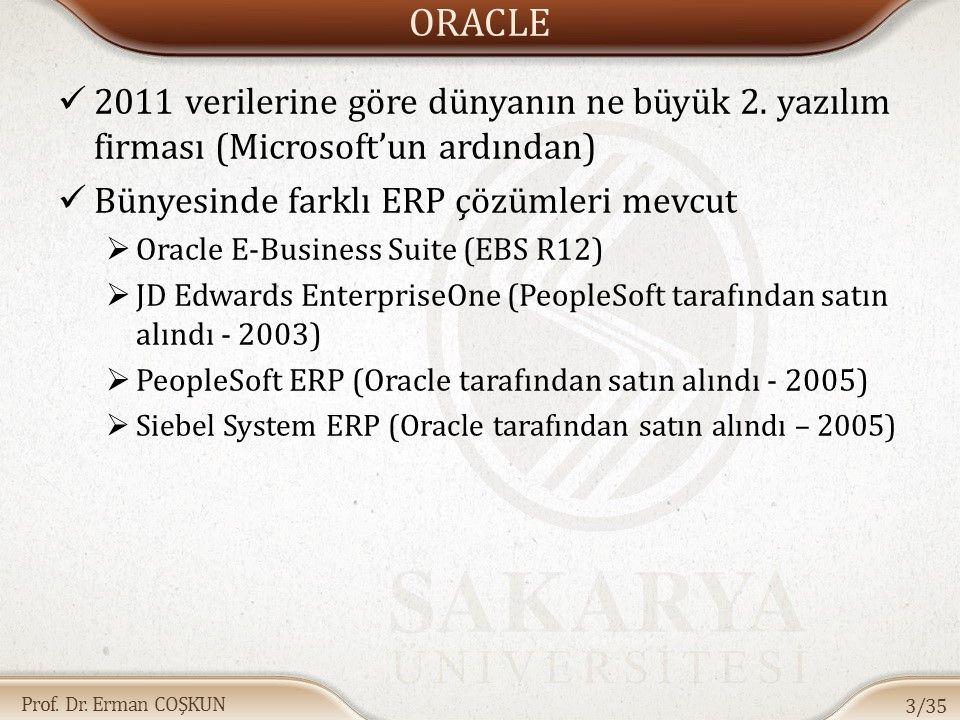 Prof. Dr. Erman COŞKUN ORACLE 2011 verilerine göre dünyanın ne büyük 2. yazılım firması (Microsoft'un ardından) Bünyesinde farklı ERP çözümleri mevcut