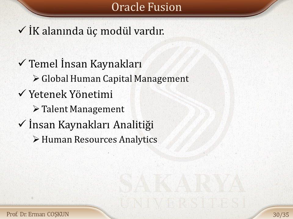 Prof. Dr. Erman COŞKUN Oracle Fusion İK alanında üç modül vardır. Temel İnsan Kaynakları  Global Human Capital Management Yetenek Yönetimi  Talent M