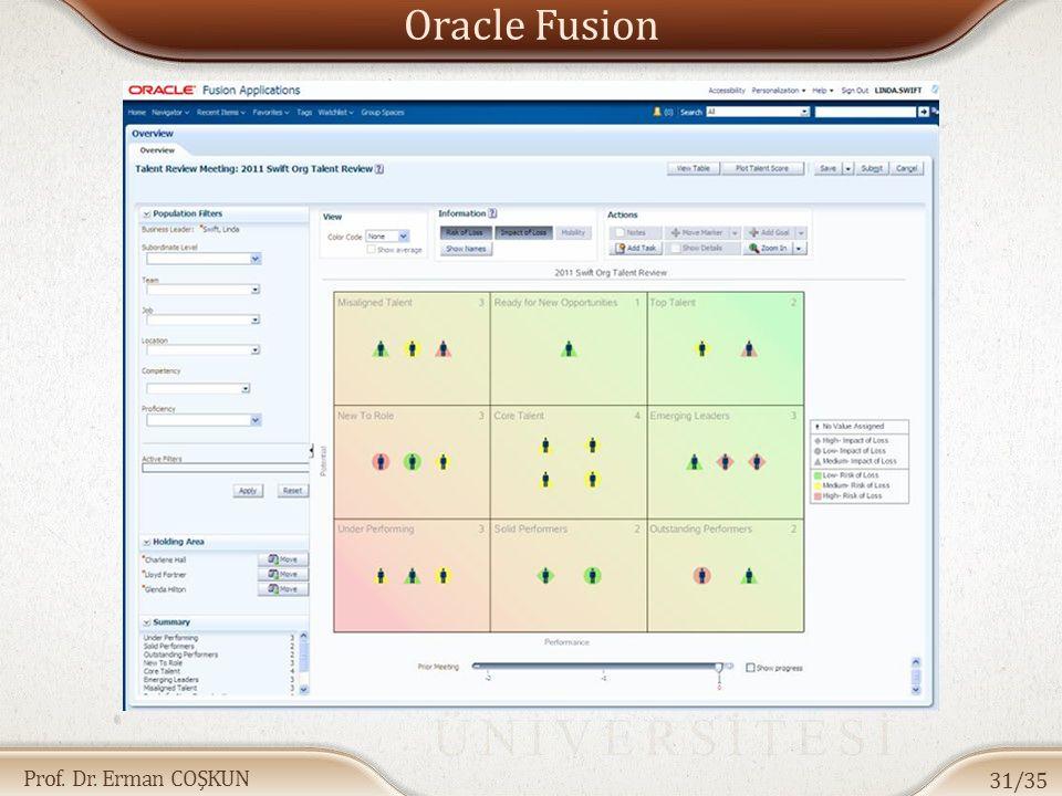 Prof. Dr. Erman COŞKUN Oracle Fusion 31/35