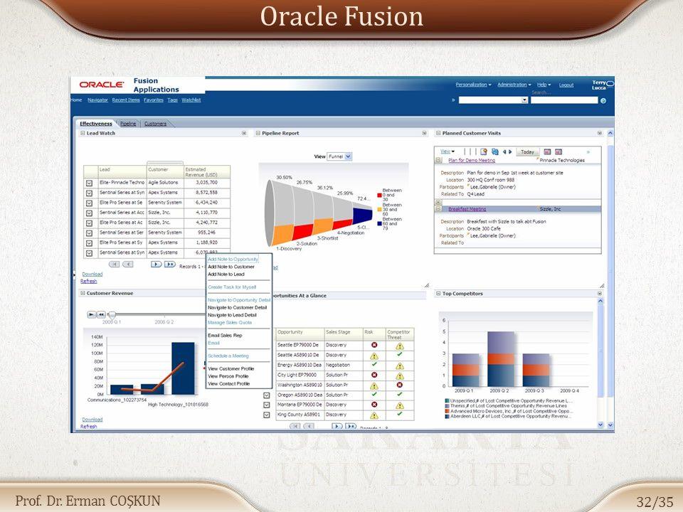 Prof. Dr. Erman COŞKUN Oracle Fusion 32/35