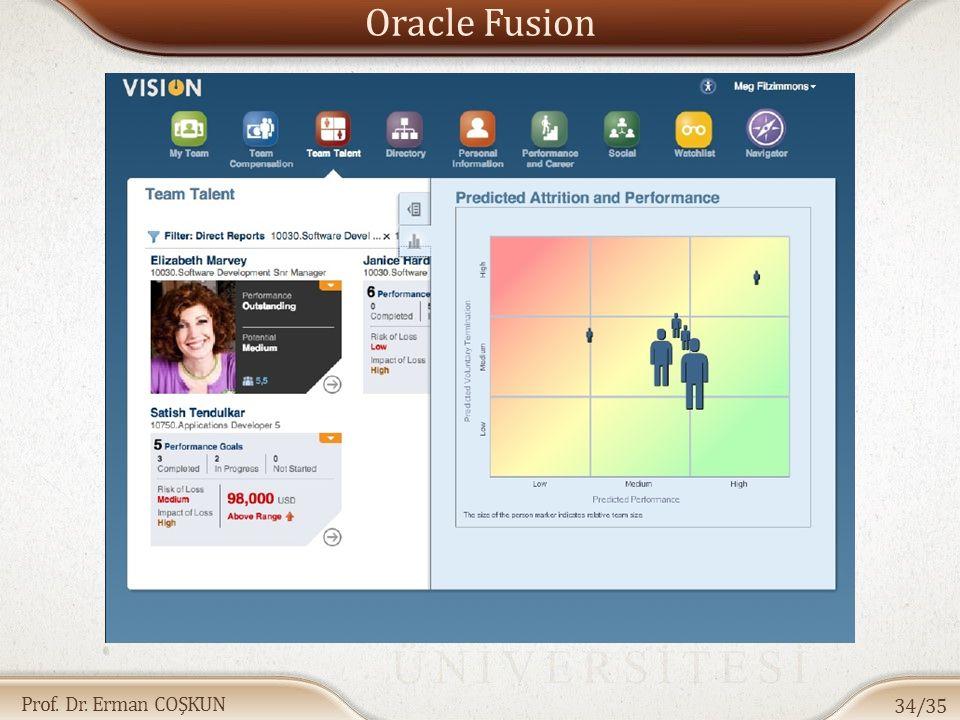 Prof. Dr. Erman COŞKUN Oracle Fusion 34/35