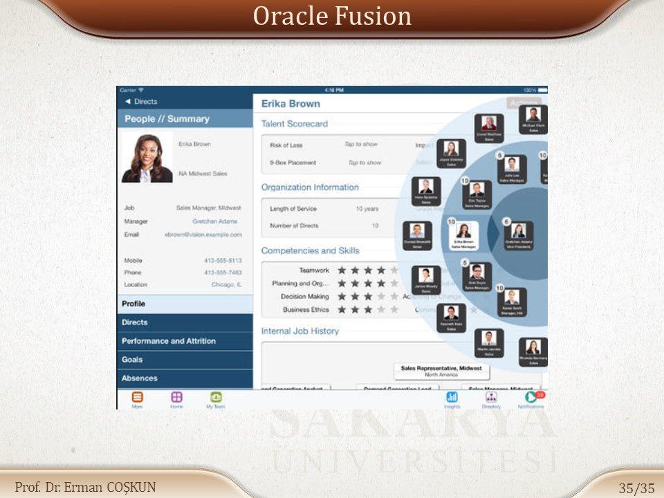 Prof. Dr. Erman COŞKUN Oracle Fusion 35/35
