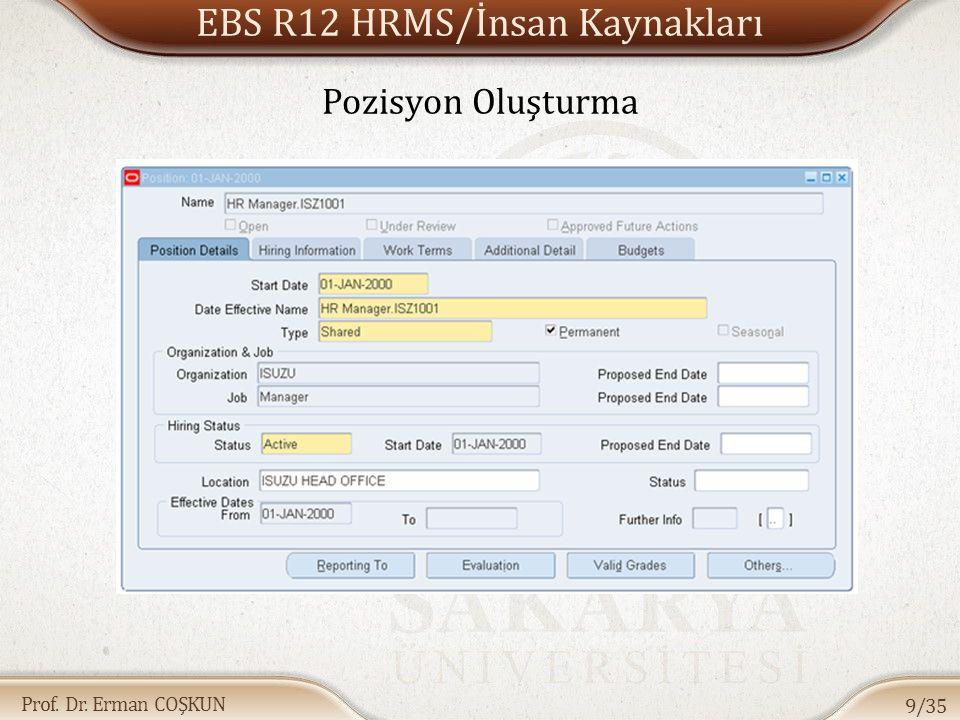 Prof. Dr. Erman COŞKUN EBS R12 HRMS/İnsan Kaynakları 9/35 Pozisyon Oluşturma