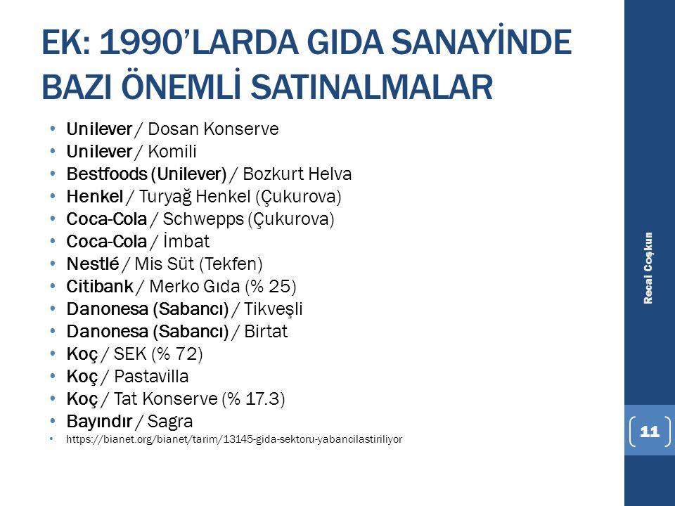 EK: 1990'LARDA GIDA SANAYİNDE BAZI ÖNEMLİ SATINALMALAR Unilever / Dosan Konserve Unilever / Komili Bestfoods (Unilever) / Bozkurt Helva Henkel / Turya