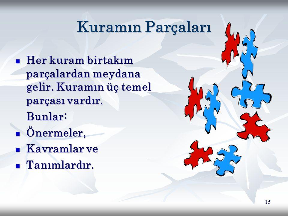 15 Kuramın Parçaları Her kuram birtakım parçalardan meydana gelir. Kuramın üç temel parçası vardır. Her kuram birtakım parçalardan meydana gelir. Kura