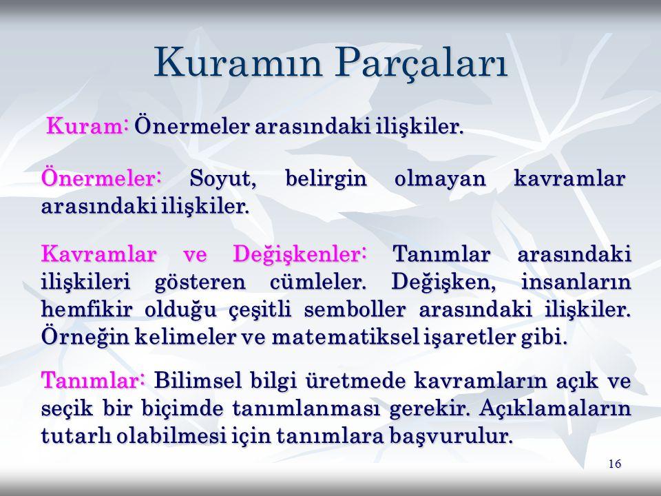 16 Kuramın Parçaları Kuram: Önermeler arasındaki ilişkiler.