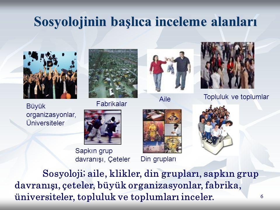 6 Sosyolojinin başlıca inceleme alanları Sapkın grup davranışı, Çeteler Aile Fabrikalar Büyük organizasyonlar, Üniversiteler Din grupları Topluluk ve toplumlar Sosyoloji; aile, klikler, din grupları, sapkın grup davranışı, çeteler, büyük organizasyonlar, fabrika, üniversiteler, topluluk ve toplumları inceler.