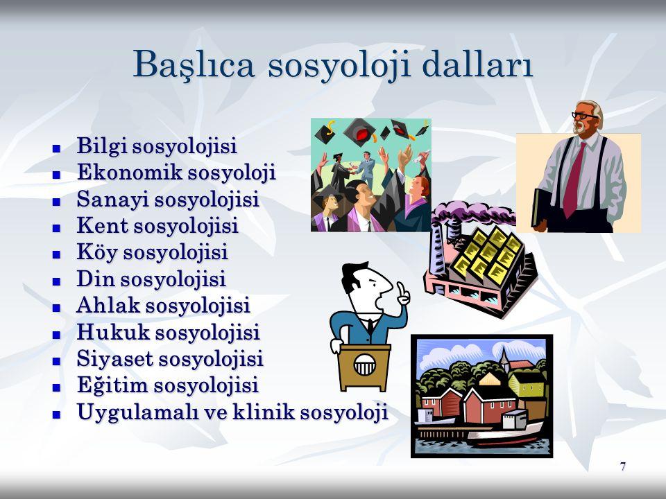7 Başlıca sosyoloji dalları Bilgi sosyolojisi Bilgi sosyolojisi Ekonomik sosyoloji Ekonomik sosyoloji Sanayi sosyolojisi Sanayi sosyolojisi Kent sosyolojisi Kent sosyolojisi Köy sosyolojisi Köy sosyolojisi Din sosyolojisi Din sosyolojisi Ahlak sosyolojisi Ahlak sosyolojisi Hukuk sosyolojisi Hukuk sosyolojisi Siyaset sosyolojisi Siyaset sosyolojisi Eğitim sosyolojisi Eğitim sosyolojisi Uygulamalı ve klinik sosyoloji Uygulamalı ve klinik sosyoloji