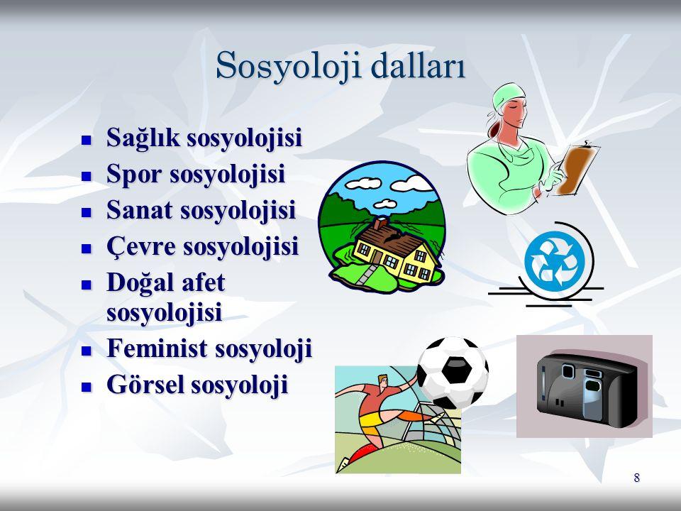 8 Sosyoloji dalları Sağlık sosyolojisi Sağlık sosyolojisi Spor sosyolojisi Spor sosyolojisi Sanat sosyolojisi Sanat sosyolojisi Çevre sosyolojisi Çevre sosyolojisi Doğal afet sosyolojisi Doğal afet sosyolojisi Feminist sosyoloji Feminist sosyoloji Görsel sosyoloji Görsel sosyoloji