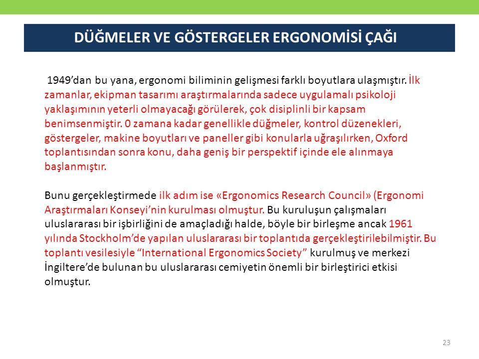 1949'dan bu yana, ergonomi biliminin gelişmesi farklı boyutlara ulaşmıştır. İlk zamanlar, ekipman tasarımı araştırmalarında sadece uygulamalı psikoloj