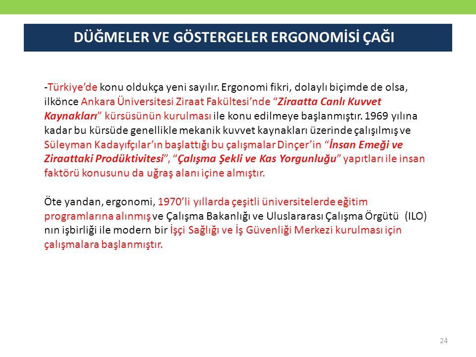 """-Türkiye'de konu oldukça yeni sayılır. Ergonomi fikri, dolaylı biçimde de olsa, ilkönce Ankara Üniversitesi Ziraat Fakültesi'nde """"Ziraatta Canlı Kuvve"""