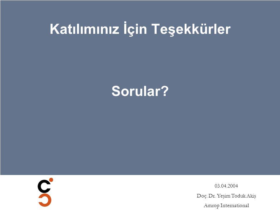 03.04.2004 Doç. Dr. Yeşim Toduk Akiş Amrop International Katılımınız İçin Teşekkürler Sorular?