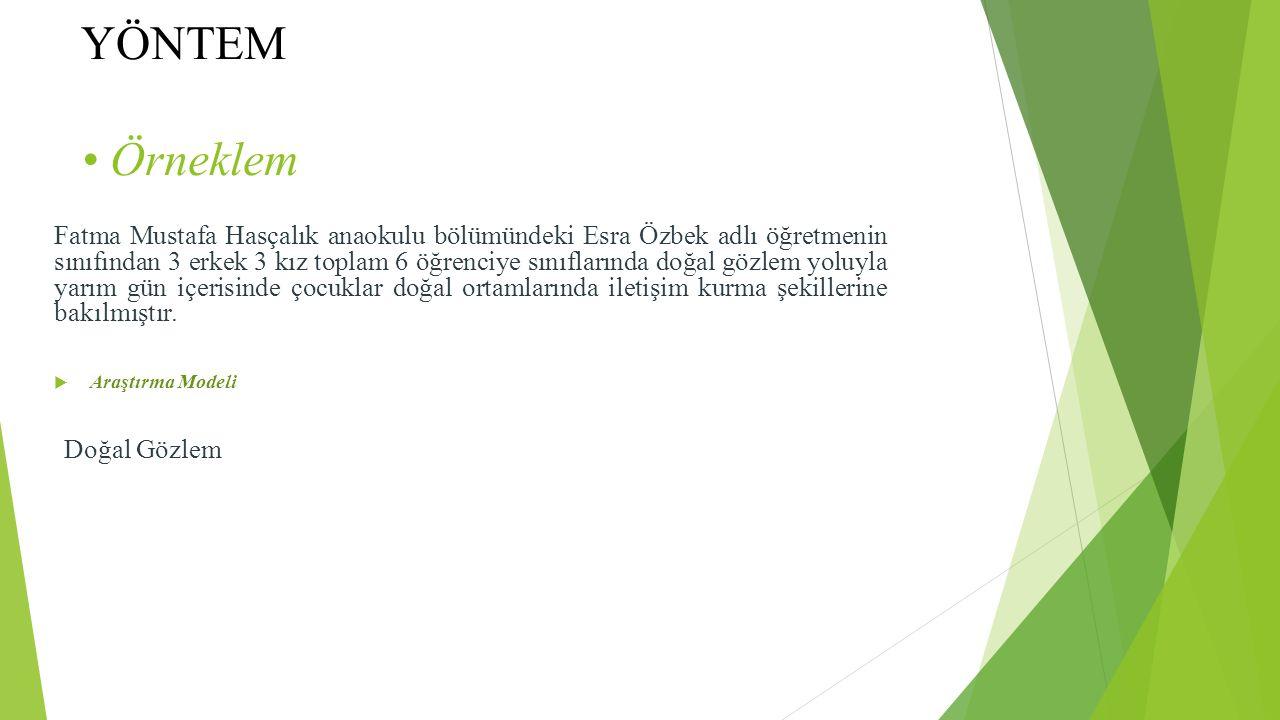 YÖNTEM Örneklem Fatma Mustafa Hasçalık anaokulu bölümündeki Esra Özbek adlı öğretmenin sınıfından 3 erkek 3 kız toplam 6 öğrenciye sınıflarında doğal gözlem yoluyla yarım gün içerisinde çocuklar doğal ortamlarında iletişim kurma şekillerine bakılmıştır.